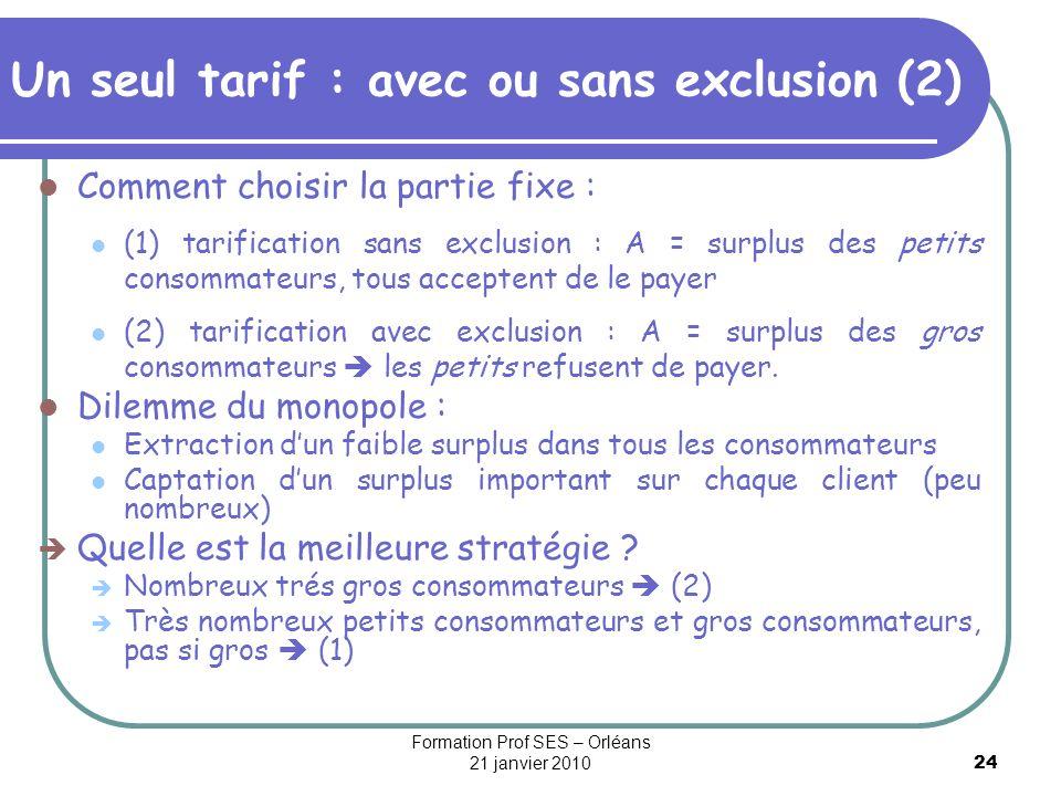 24 Un seul tarif : avec ou sans exclusion (2) Comment choisir la partie fixe : (1) tarification sans exclusion : A = surplus des petits consommateurs,
