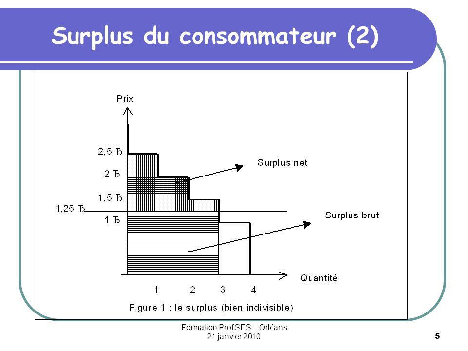 6 Surplus du consommateur (3) Formation Prof SES – Orléans 21 janvier 2010