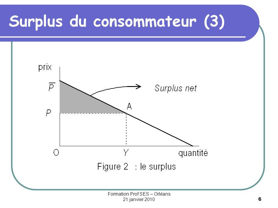 7 Surplus des consommateurs Le surplus des consommateurs = léconomie réalisée par lensemble des consommateurs qui achètent une quantité Y à un prix P inférieur à leur prix de réserve.