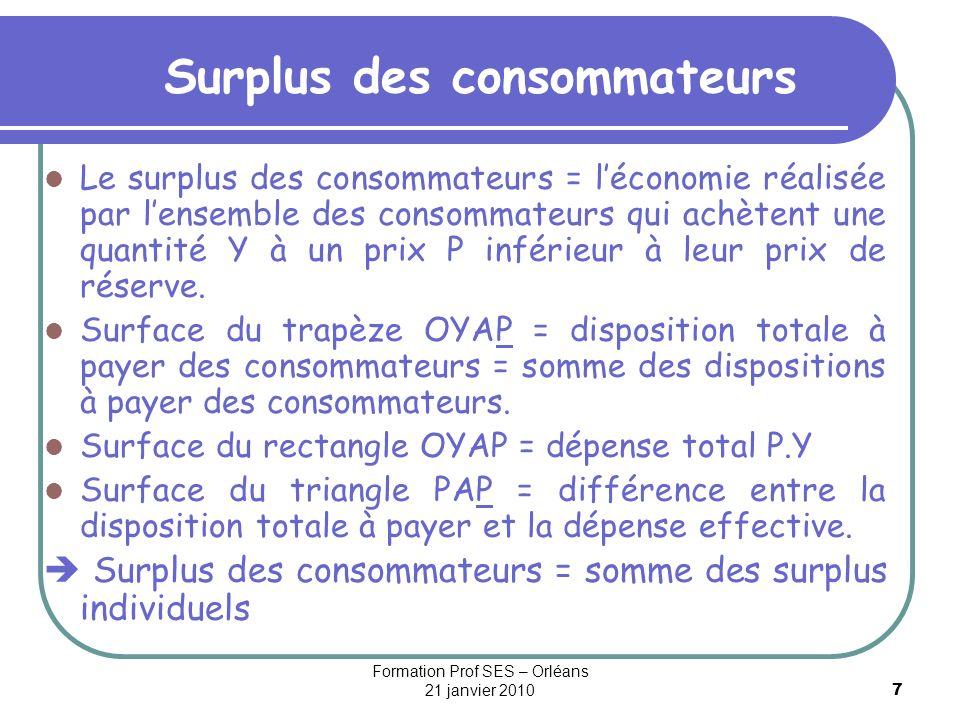 7 Surplus des consommateurs Le surplus des consommateurs = léconomie réalisée par lensemble des consommateurs qui achètent une quantité Y à un prix P