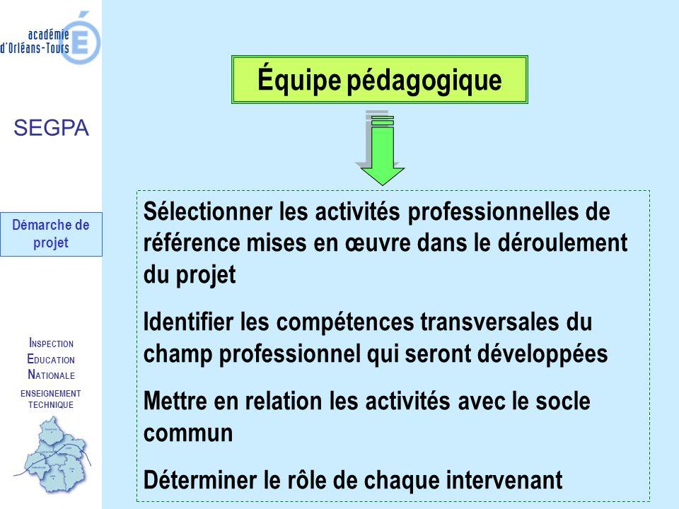 I NSPECTION E DUCATION N ATIONALE ENSEIGNEMENT TECHNIQUE Équipe pédagogique Sélectionner les activités professionnelles de référence mises en œuvre da