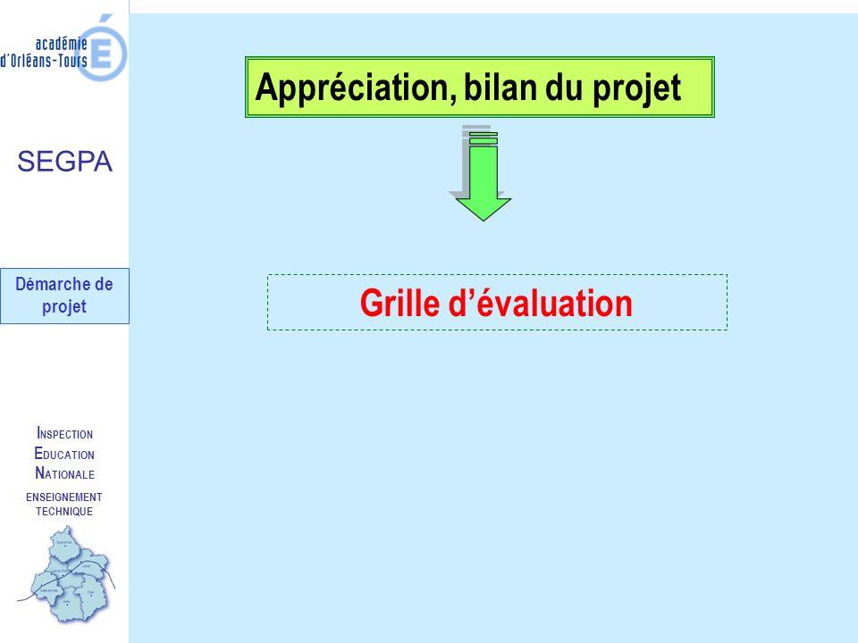 I NSPECTION E DUCATION N ATIONALE ENSEIGNEMENT TECHNIQUE Appréciation, bilan du projet Grille dévaluation Démarche de projet SEGPA