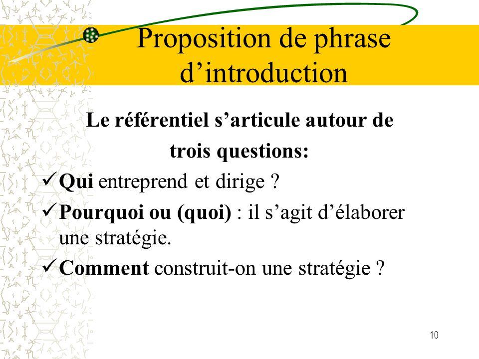 10 Proposition de phrase dintroduction Le référentiel sarticule autour de trois questions: Qui entreprend et dirige .