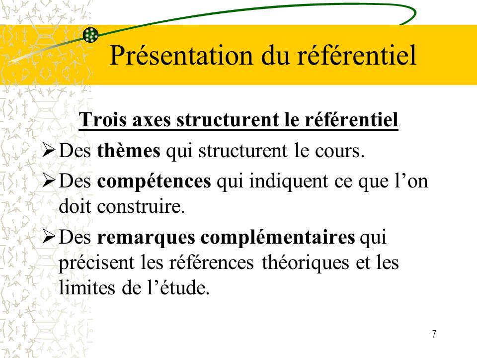 7 Présentation du référentiel Trois axes structurent le référentiel Des thèmes qui structurent le cours. Des compétences qui indiquent ce que lon doit