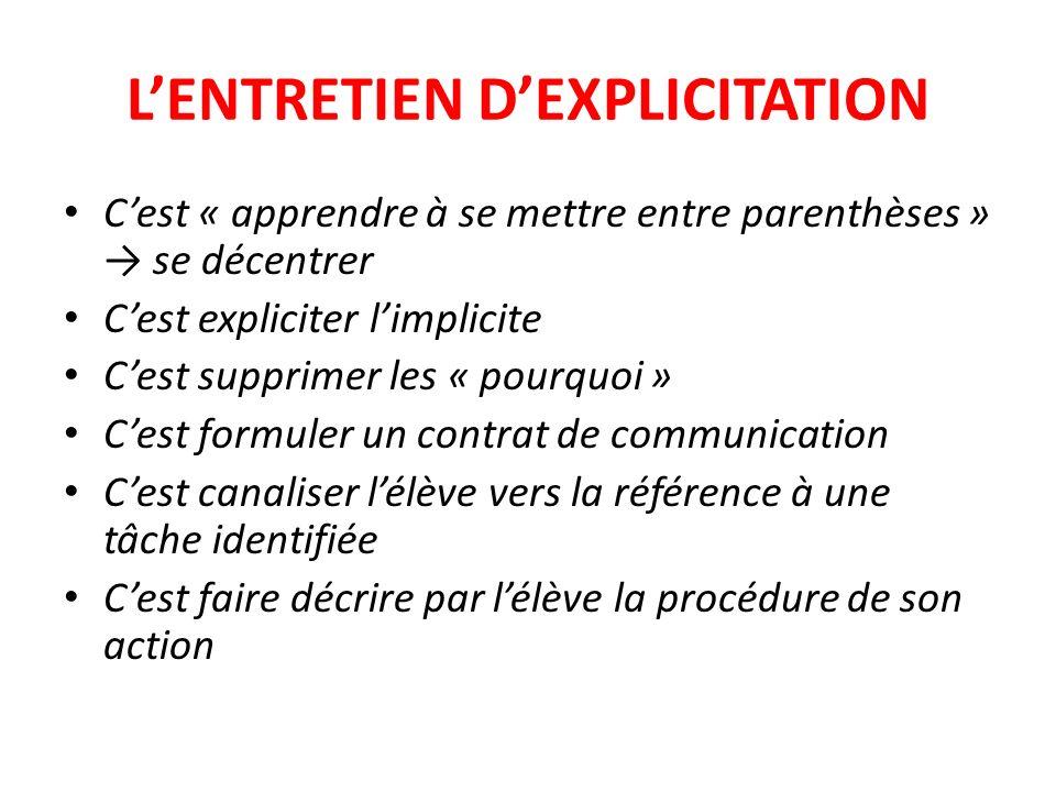 LENTRETIEN DEXPLICITATION Cest « apprendre à se mettre entre parenthèses » se décentrer Cest expliciter limplicite Cest supprimer les « pourquoi » Ces