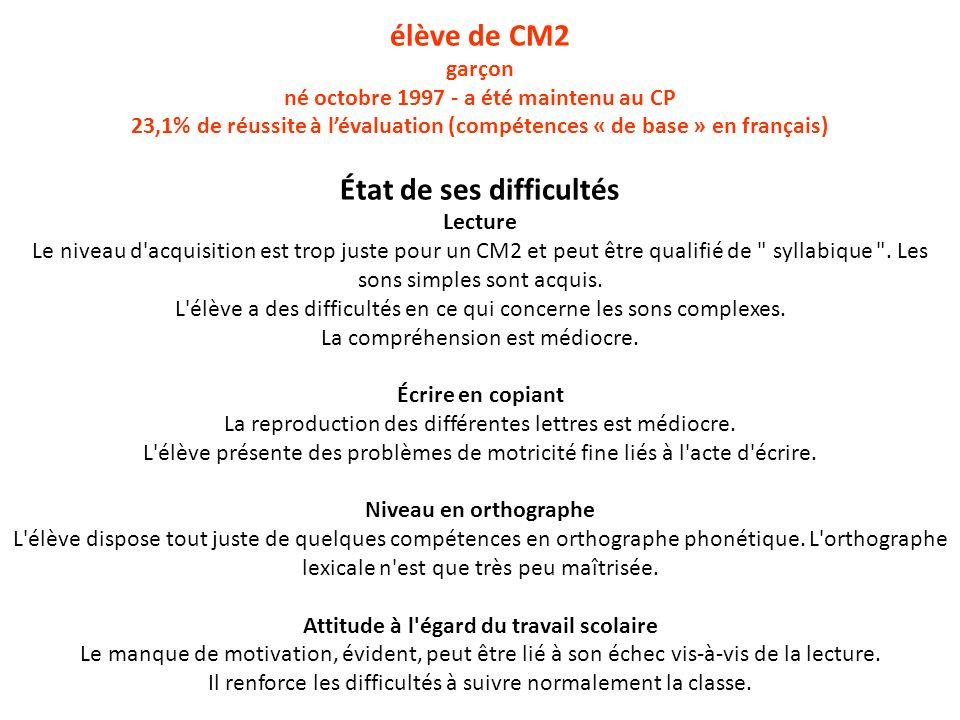 élève de CM2 garçon né octobre 1997 - a été maintenu au CP 23,1% de réussite à lévaluation (compétences « de base » en français) État de ses difficult