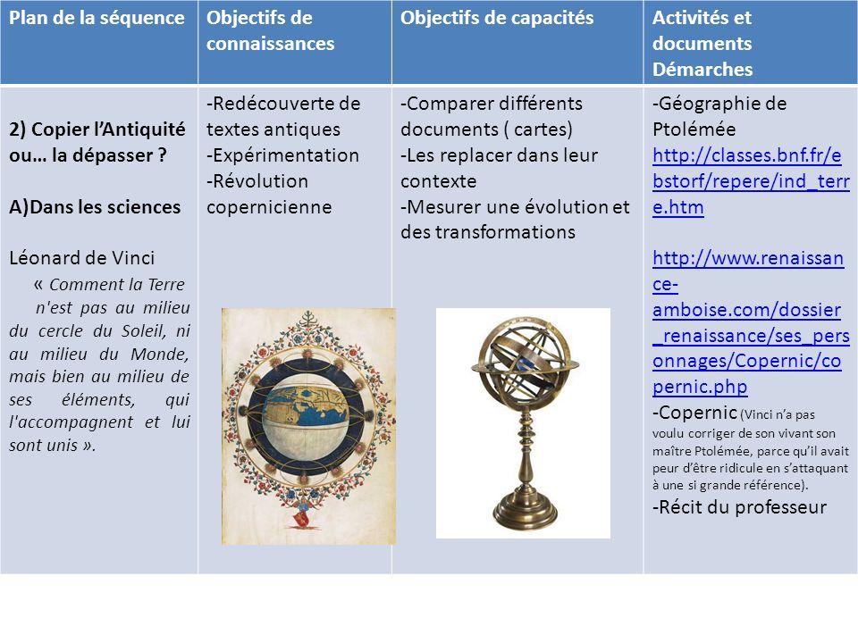 Plan de la séquenceObjectifs de connaissances Objectifs de capacitésActivités et documents Démarches 2) Copier lAntiquité ou… la dépasser ? A)Dans les