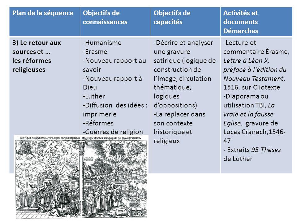 Plan de la séquenceObjectifs de connaissances Objectifs de capacitésActivités et documents Démarches 4) LEurope simpose au monde De la fin du XVème siècle au XVIIIème siècle, des hommes se lancent à la découverte du monde.