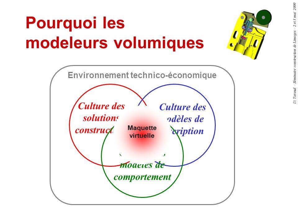 D. Taraud – Séminaire construction de Limoges – 2 et 3 mai 2000 Pourquoi les modeleurs volumiques Environnement technico-économique Culture des soluti