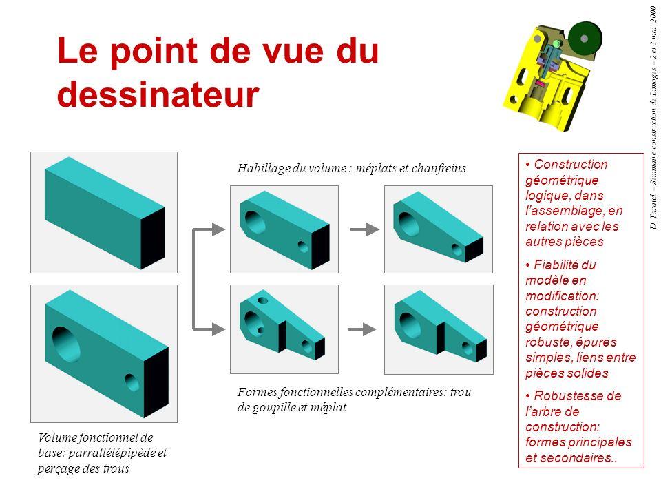 D. Taraud – Séminaire construction de Limoges – 2 et 3 mai 2000 Le point de vue du dessinateur Habillage du volume : méplats et chanfreins Formes fonc
