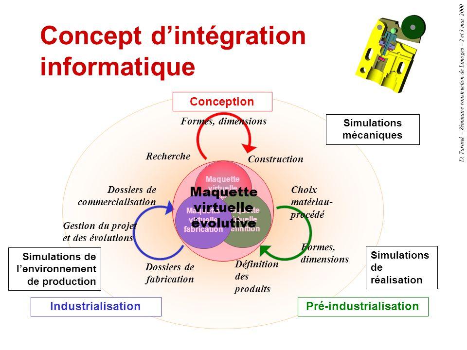D. Taraud – Séminaire construction de Limoges – 2 et 3 mai 2000 Simulations mécaniques Simulations de réalisation Simulations de lenvironnement de pro