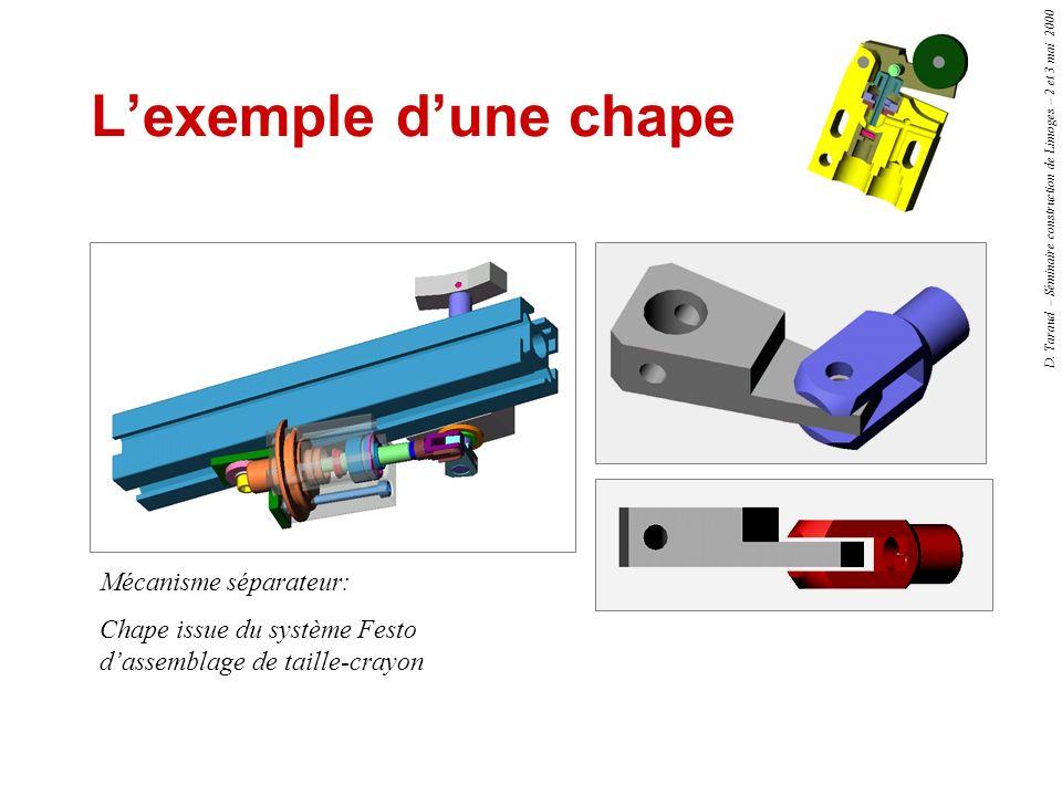 D. Taraud – Séminaire construction de Limoges – 2 et 3 mai 2000 Lexemple dune chape Mécanisme séparateur: Chape issue du système Festo dassemblage de