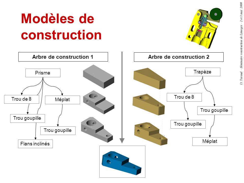 D. Taraud – Séminaire construction de Limoges – 2 et 3 mai 2000 Modèles de construction Prisme Trou goupille Flans inclinés Méplat Trou goupille Trou