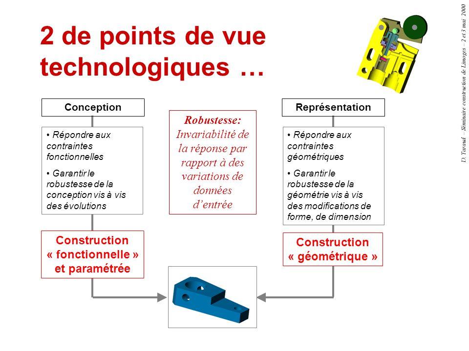 D. Taraud – Séminaire construction de Limoges – 2 et 3 mai 2000 2 de points de vue technologiques … Conception Répondre aux contraintes fonctionnelles