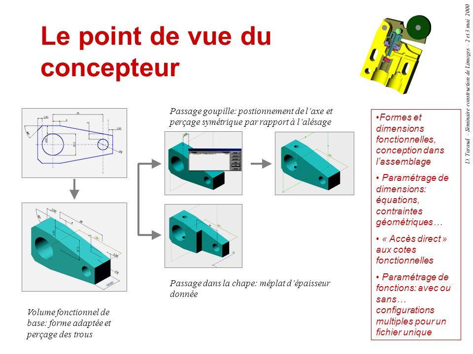 D. Taraud – Séminaire construction de Limoges – 2 et 3 mai 2000 Le point de vue du concepteur Volume fonctionnel de base: forme adaptée et perçage des