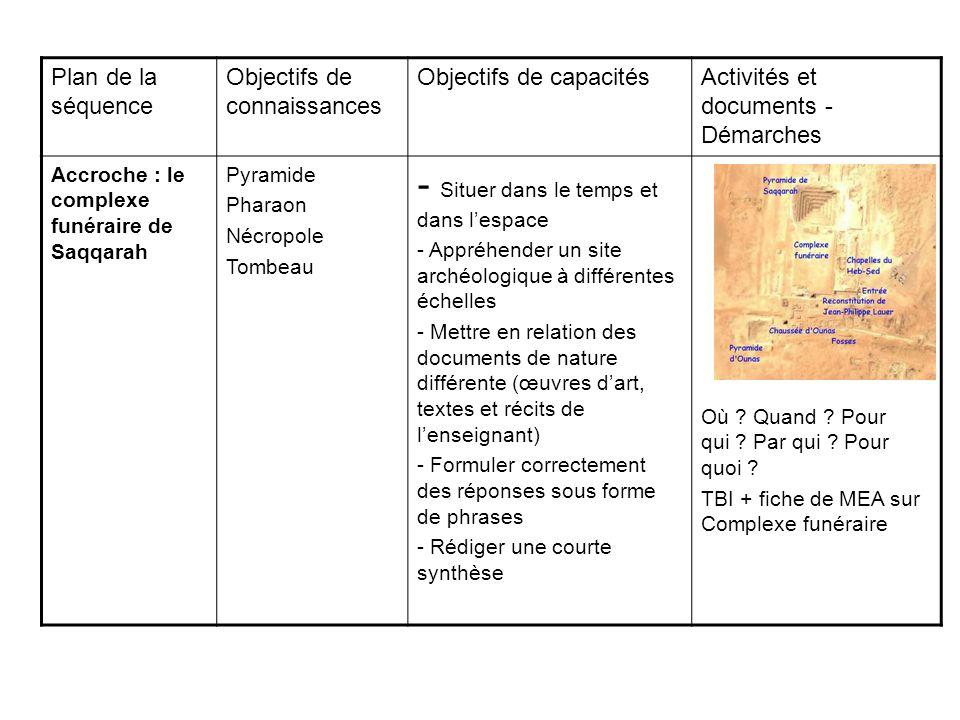 Plan de la séquence Objectifs de connaissances Objectifs de capacitésActivités et documents - Démarches Accroche : le complexe funéraire de Saqqarah P