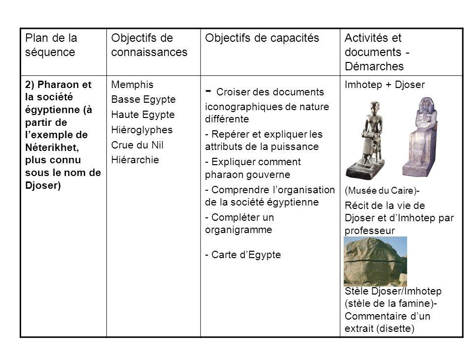 Plan de la séquence Objectifs de connaissances Objectifs de capacitésActivités et documents - Démarches 2) Pharaon et la société égyptienne (à partir