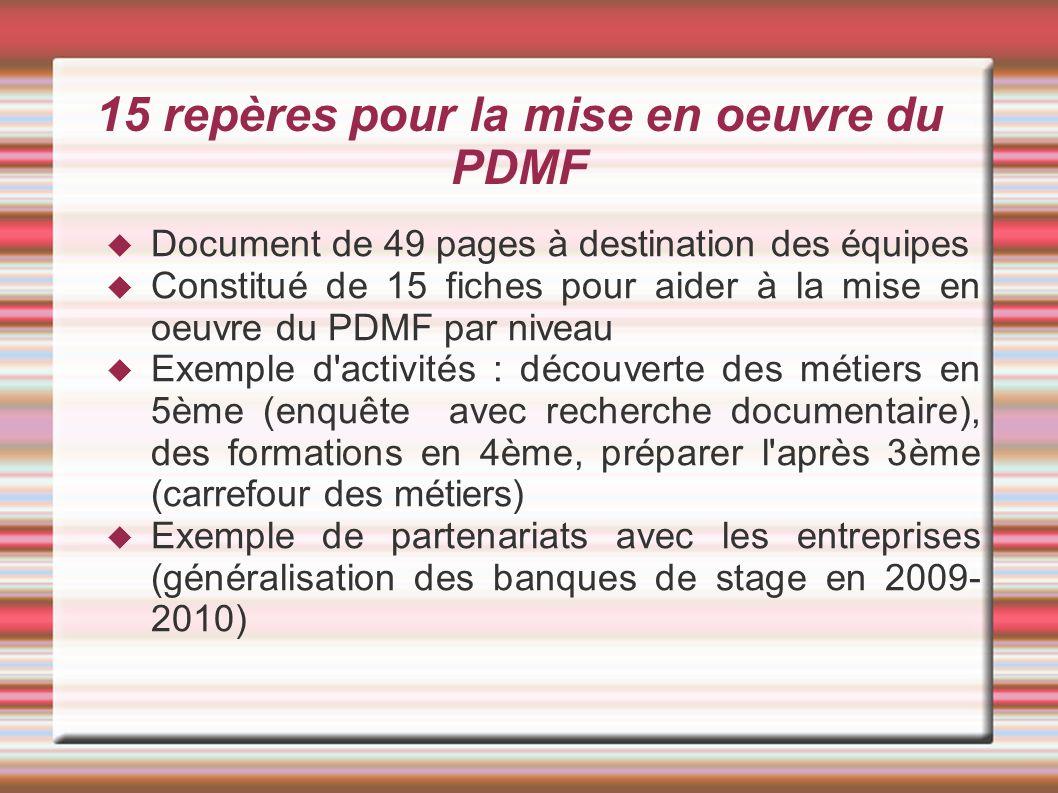 15 repères pour la mise en oeuvre du PDMF Document de 49 pages à destination des équipes Constitué de 15 fiches pour aider à la mise en oeuvre du PDMF