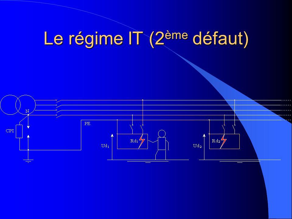 Le régime IT (2 ème défaut)