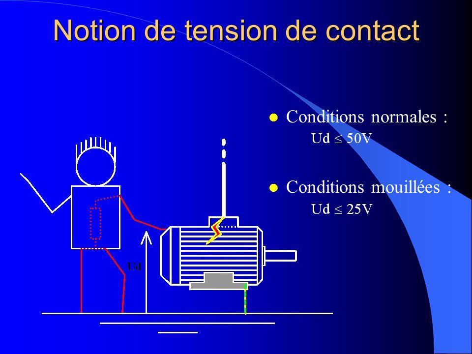 Notion de tension de contact l Conditions normales : l Conditions mouillées :