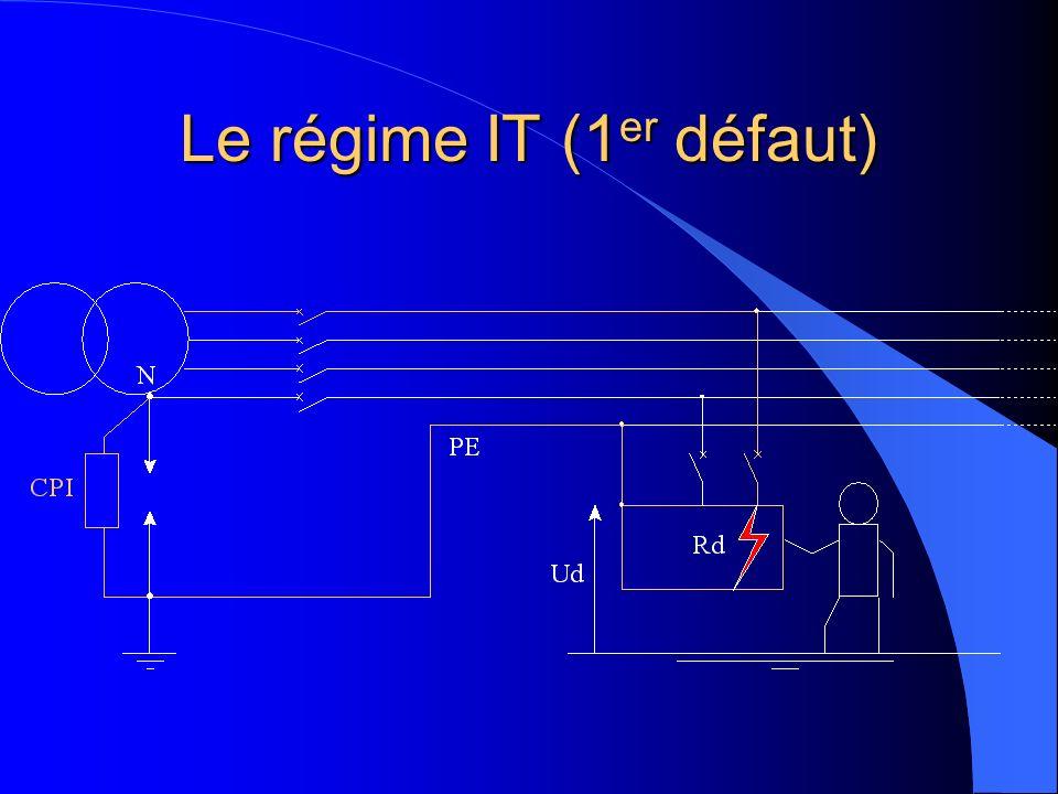 Le régime IT (1 er défaut)