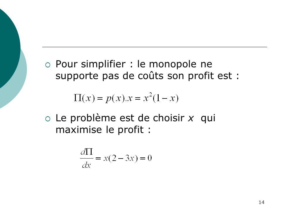 14 Pour simplifier : le monopole ne supporte pas de coûts son profit est : Le problème est de choisir x qui maximise le profit :
