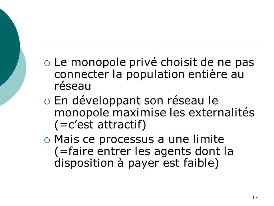 17 Le monopole privé choisit de ne pas connecter la population entière au réseau En développant son réseau le monopole maximise les externalités (=ces
