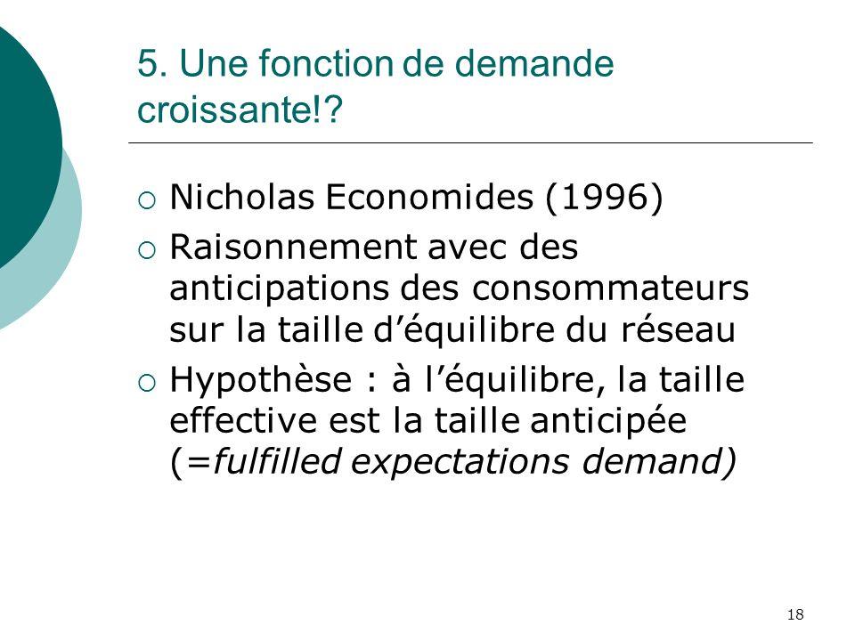 18 5. Une fonction de demande croissante!? Nicholas Economides (1996) Raisonnement avec des anticipations des consommateurs sur la taille déquilibre d