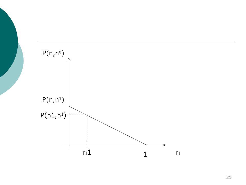 21 P(n,n e ) P(n,n 1 ) n 1 n1 P(n1,n 1 )