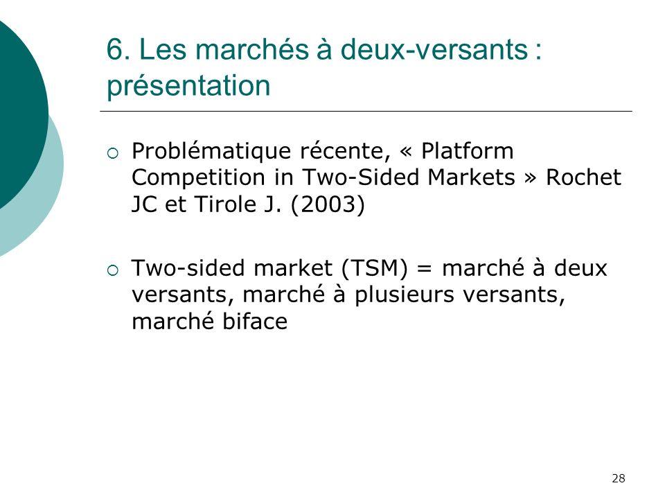 28 6. Les marchés à deux-versants : présentation Problématique récente, « Platform Competition in Two-Sided Markets » Rochet JC et Tirole J. (2003) Tw
