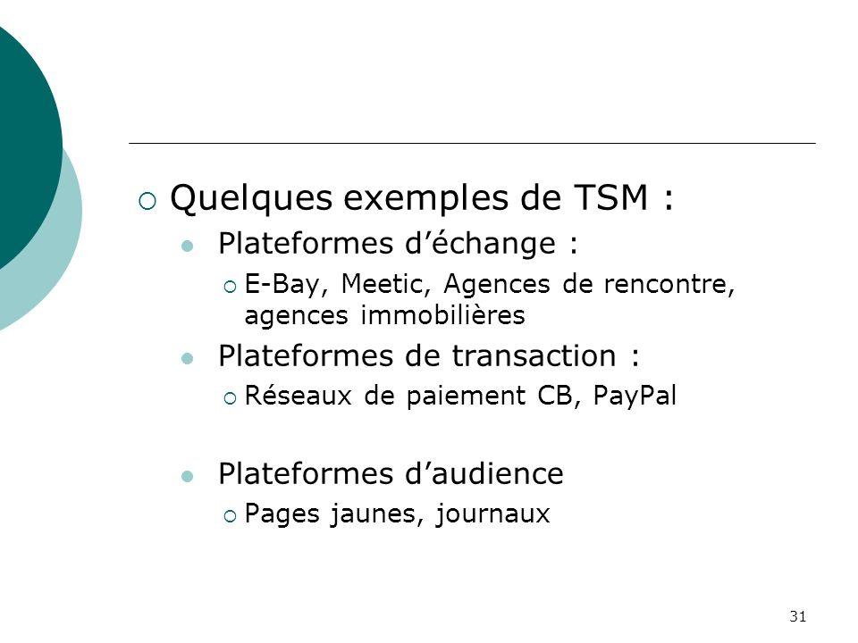 31 Quelques exemples de TSM : Plateformes déchange : E-Bay, Meetic, Agences de rencontre, agences immobilières Plateformes de transaction : Réseaux de