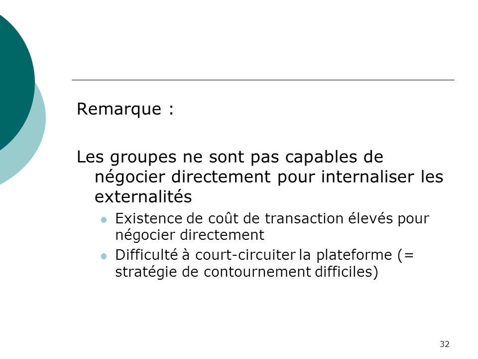 32 Remarque : Les groupes ne sont pas capables de négocier directement pour internaliser les externalités Existence de coût de transaction élevés pour