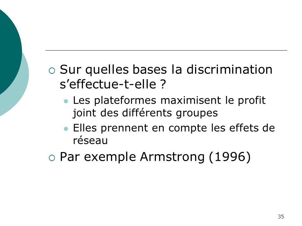 35 Sur quelles bases la discrimination seffectue-t-elle ? Les plateformes maximisent le profit joint des différents groupes Elles prennent en compte l