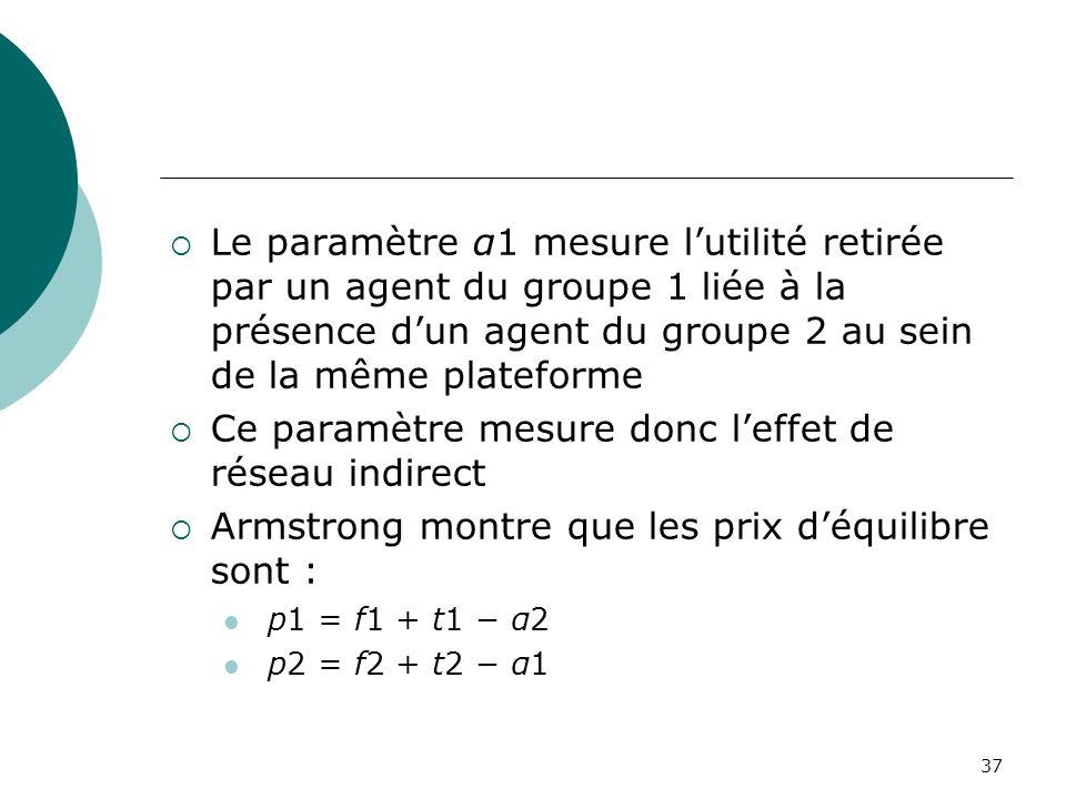 37 Le paramètre α1 mesure lutilité retirée par un agent du groupe 1 liée à la présence dun agent du groupe 2 au sein de la même plateforme Ce paramètr