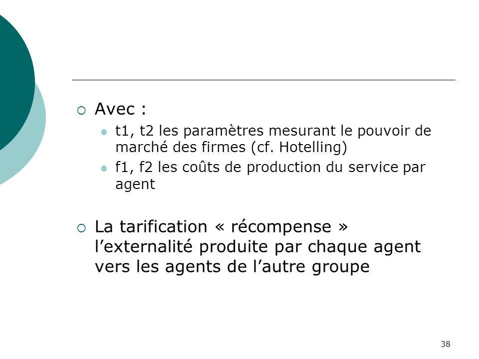 38 Avec : t1, t2 les paramètres mesurant le pouvoir de marché des firmes (cf. Hotelling) f1, f2 les coûts de production du service par agent La tarifi