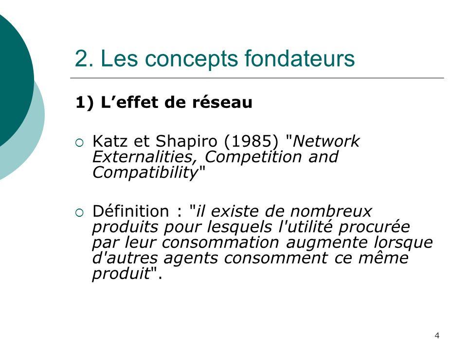 4 2. Les concepts fondateurs 1) Leffet de réseau Katz et Shapiro (1985)