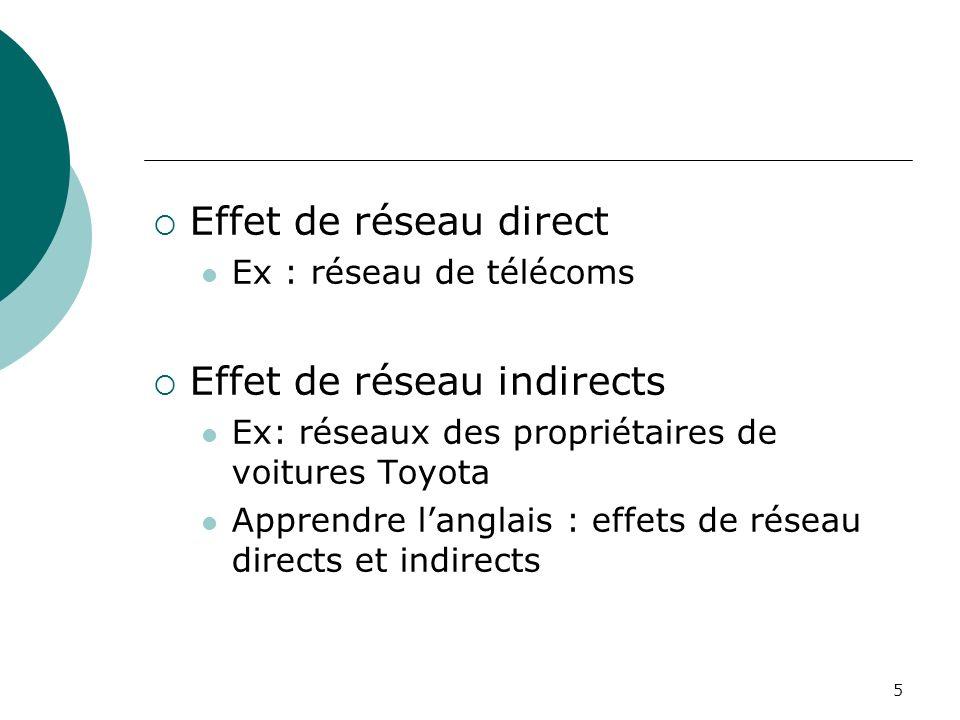 5 Effet de réseau direct Ex : réseau de télécoms Effet de réseau indirects Ex: réseaux des propriétaires de voitures Toyota Apprendre langlais : effet