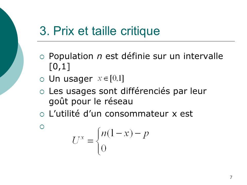 7 3. Prix et taille critique Population n est définie sur un intervalle [0,1] Un usager Les usages sont différenciés par leur goût pour le réseau Luti