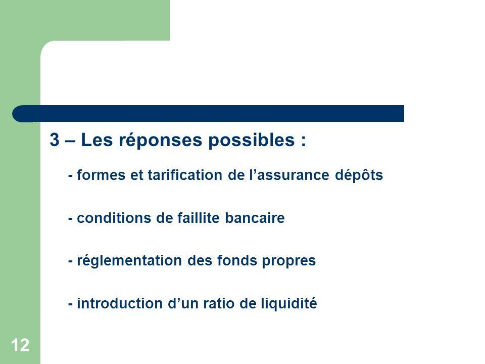 12 3 – Les réponses possibles : - formes et tarification de lassurance dépôts - conditions de faillite bancaire - réglementation des fonds propres - i