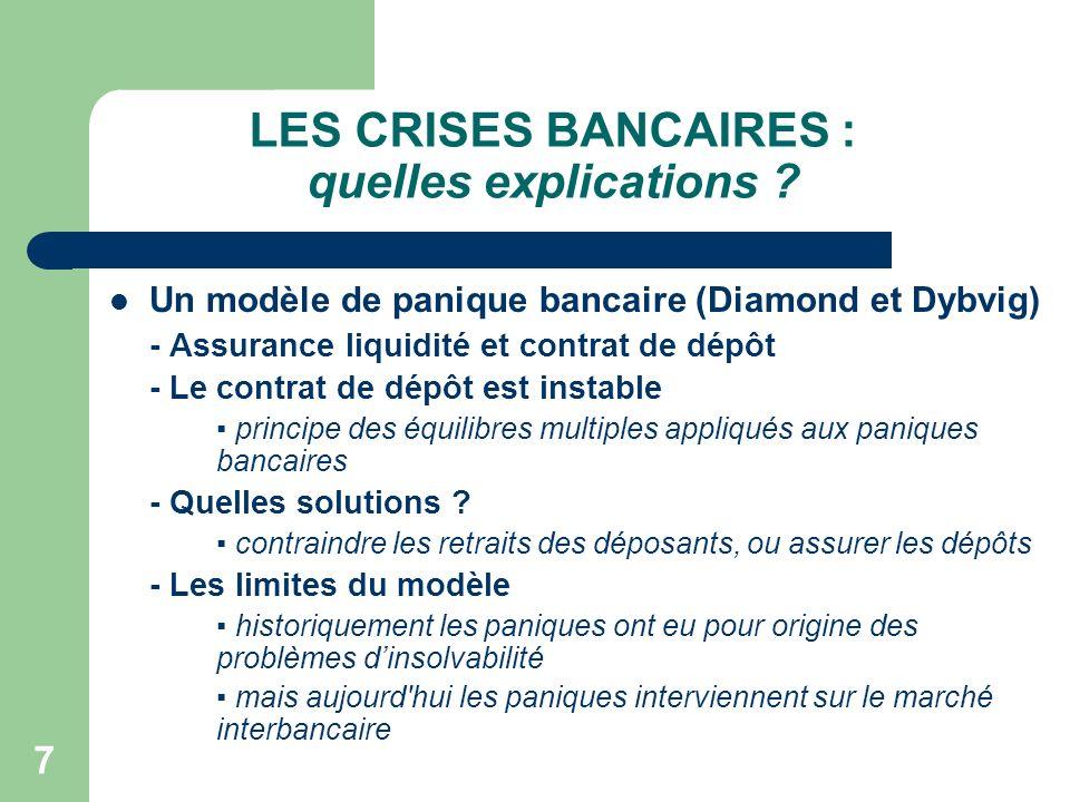 7 LES CRISES BANCAIRES : quelles explications ? Un modèle de panique bancaire (Diamond et Dybvig) - Assurance liquidité et contrat de dépôt - Le contr