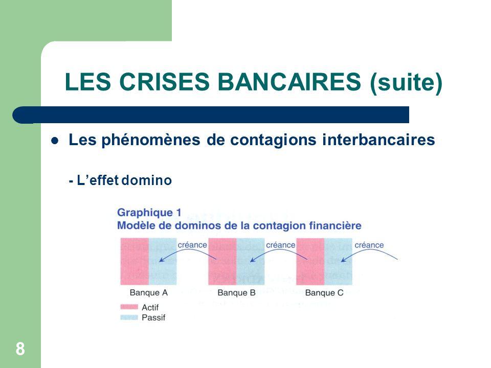 8 LES CRISES BANCAIRES (suite) Les phénomènes de contagions interbancaires - Leffet domino