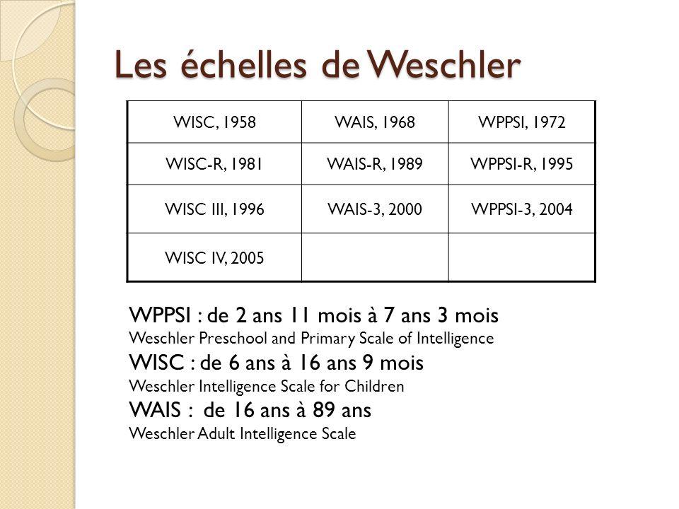 Les échelles de Weschler WISC, 1958WAIS, 1968WPPSI, 1972 WISC-R, 1981WAIS-R, 1989WPPSI-R, 1995 WISC III, 1996WAIS-3, 2000WPPSI-3, 2004 WISC IV, 2005 W