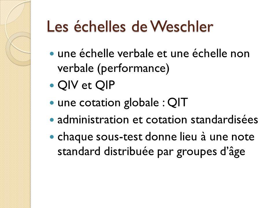 Les échelles de Weschler une échelle verbale et une échelle non verbale (performance) QIV et QIP une cotation globale : QIT administration et cotation