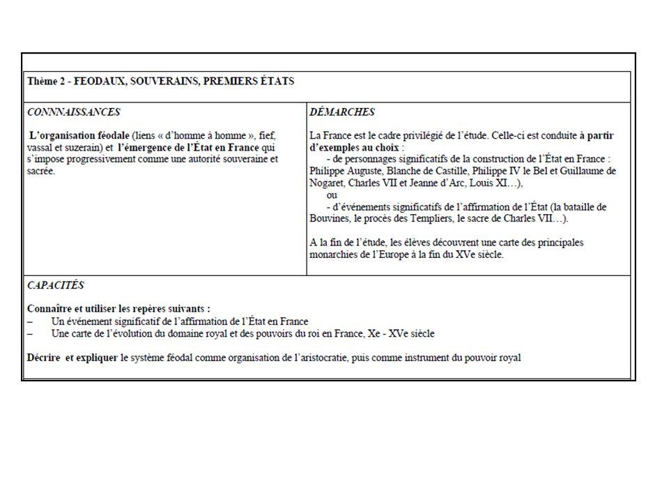 Objectifs : -Comprendre lorganisation féodale et laffirmation de lEtat à partir dexemples (une charte + la monnaie + un personnage Jeanne dArc) -Travailler sur des ressources locales (Charte de lIndre, monnaies château de Blois, Tableaux musées des beaux-arts Orléans, Tours et Blois pour Jeanne dArc et Charles VII) Déroulement : -Travail en groupe sur la charte -Cours dialogué pour laffirmation de lEtat -Travail en groupe sur Jeanne dArc