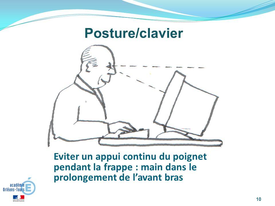 Eviter un appui continu du poignet pendant la frappe : main dans le prolongement de lavant bras Posture/clavier 10