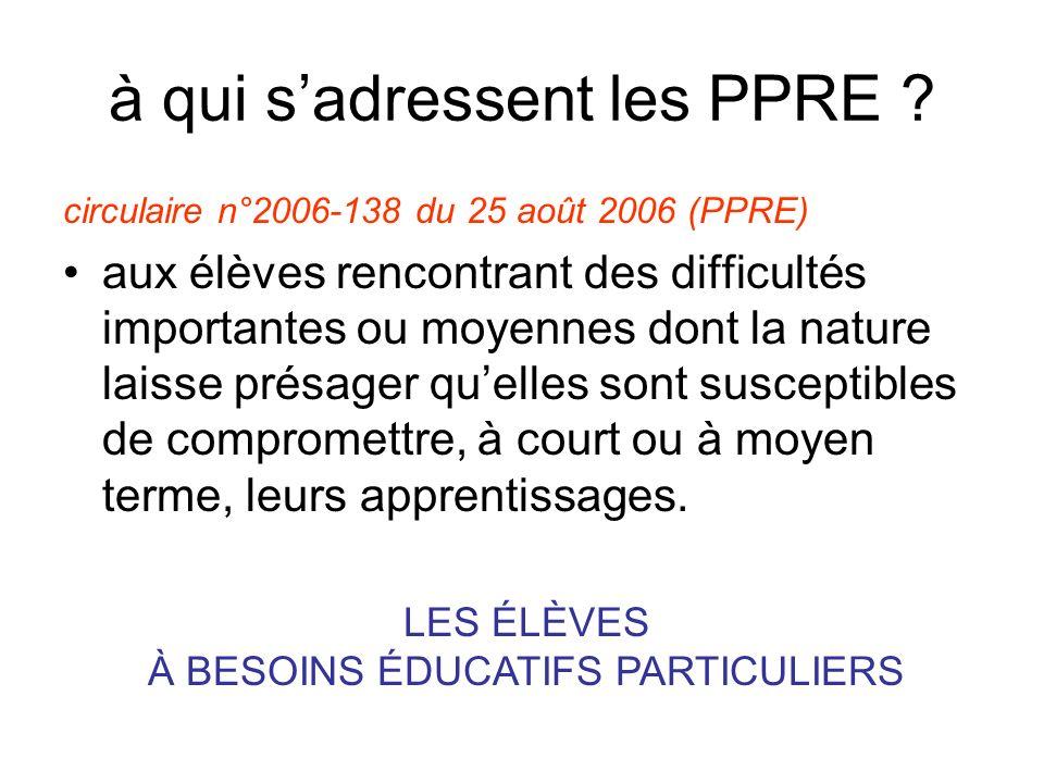 à qui sadressent les PPRE ? circulaire n°2006-138 du 25 août 2006 (PPRE) aux élèves rencontrant des difficultés importantes ou moyennes dont la nature