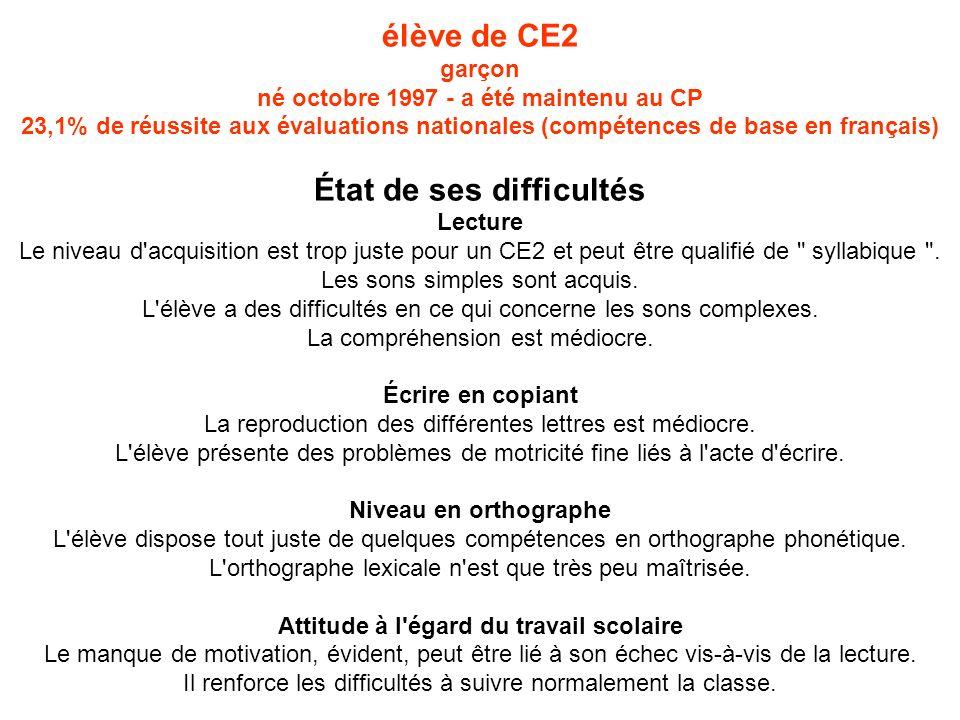 élève de CE2 garçon né octobre 1997 - a été maintenu au CP 23,1% de réussite aux évaluations nationales (compétences de base en français) État de ses