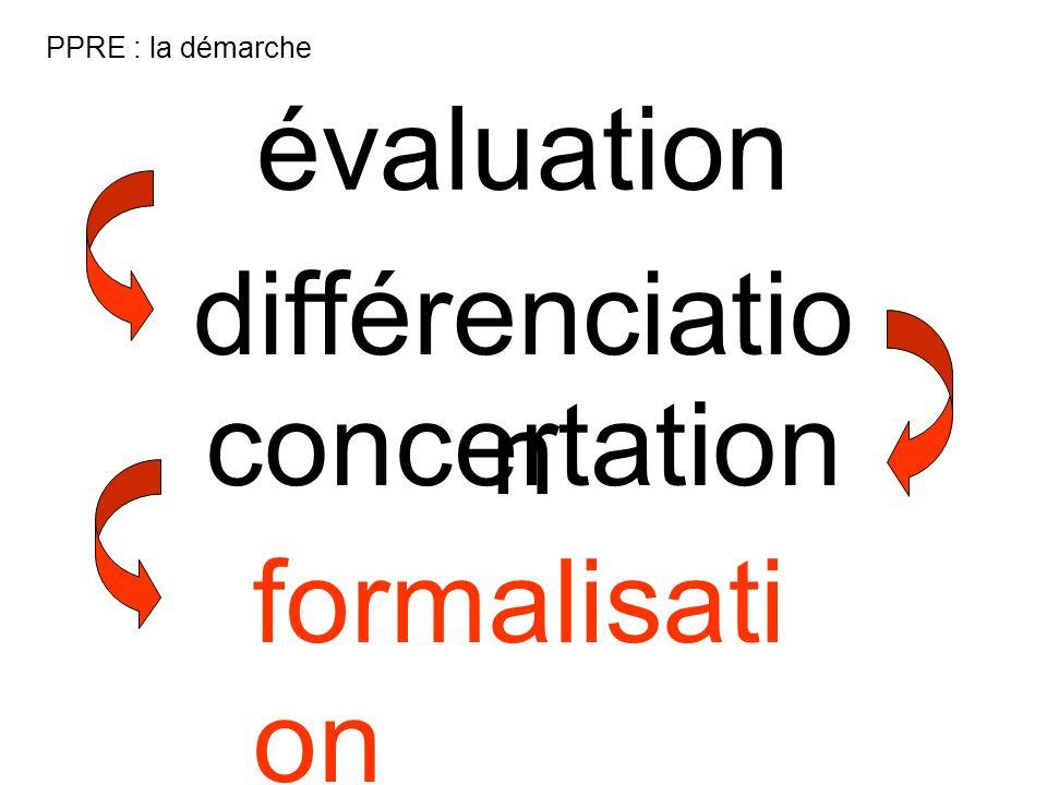 évaluation différenciatio n concertation formalisati on PPRE : la démarche