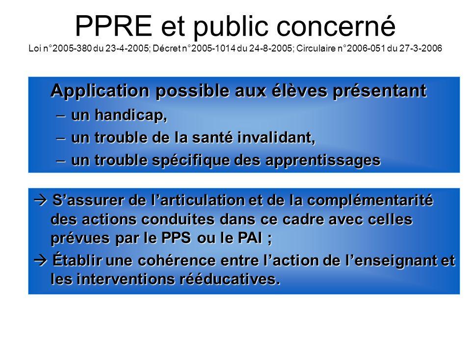 Application possible aux élèves présentant –un handicap, –un trouble de la santé invalidant, –un trouble spécifique des apprentissages PPRE et public