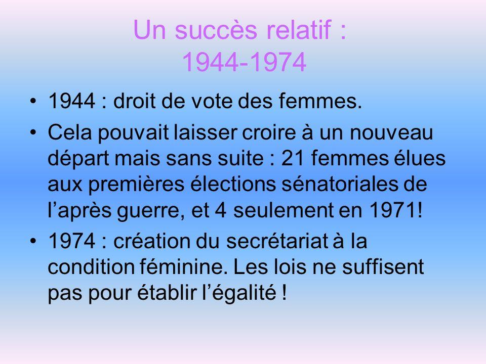 Un succès relatif : 1944-1974 1944 : droit de vote des femmes. Cela pouvait laisser croire à un nouveau départ mais sans suite : 21 femmes élues aux p